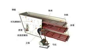 振动筛安装图